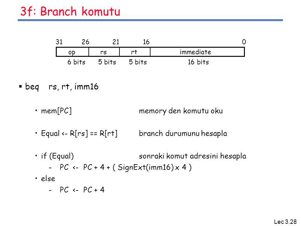 Lec 3.28 3f: Branch komutu  beqrs, rt, imm16 mem[PC]memory den komutu oku Equal <- R[rs] == R[rt]branch durumunu hesapla if (Equal)sonraki komut adresini hesapla -PC <- PC + 4 + ( SignExt(imm16) x 4 ) else -PC <- PC + 4 oprsrtimmediate 016212631 6 bits16 bits5 bits