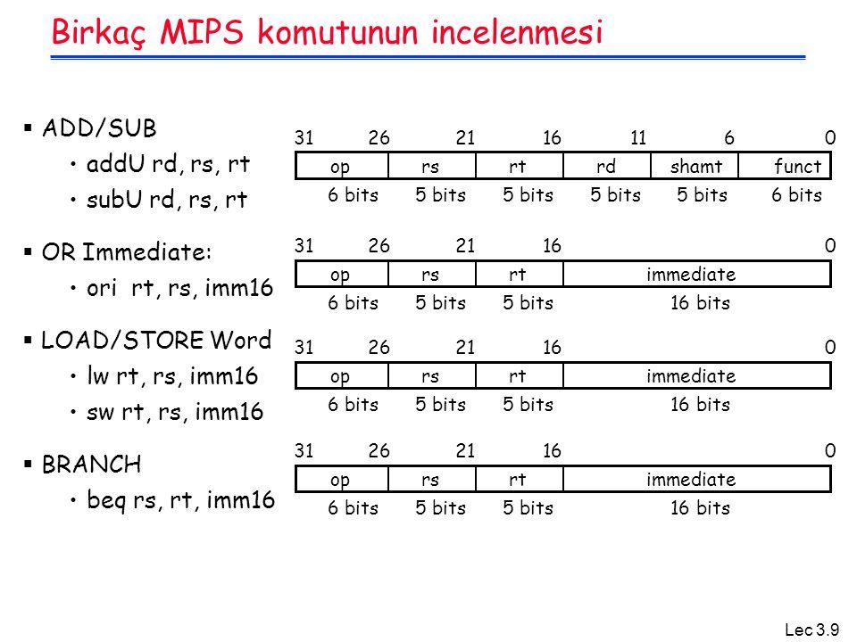 Lec 3.20 3a: Instruction Fetch Unitesine bakış  Yaygın RTL operasyonları Fetch the Instruction: mem[PC] -PC == Program Counter, sonraki komutu gösterir Program counter ın yenilenmesi: -Sıralı Code: PC <- PC + 4 -Branch ve Jump: PC <- sabit bir değer 32 Instruction Word Address Instruction Memory PC Clk Next Address Logic