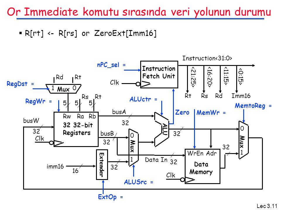 Lec 3.11 Or Immediate komutu sırasında veri yolunun durumu  R[rt] <- R[rs] or ZeroExt[Imm16] RegDst =