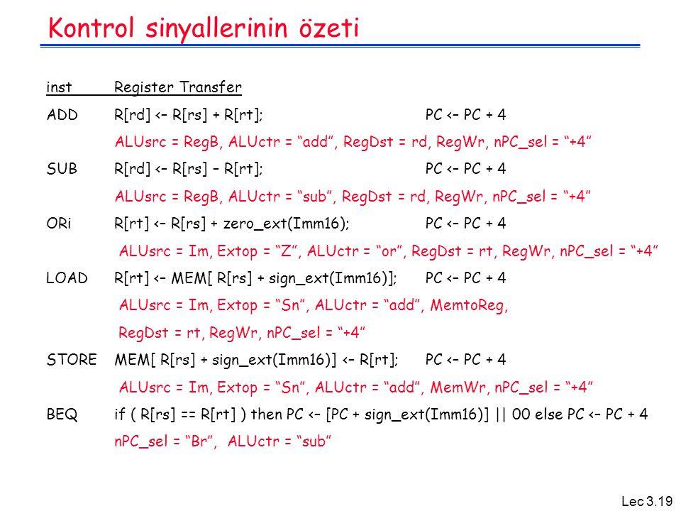 Lec 3.19 Kontrol sinyallerinin özeti inst Register Transfer ADDR[rd] <– R[rs] + R[rt];PC <– PC + 4 ALUsrc = RegB, ALUctr = add , RegDst = rd, RegWr, nPC_sel = +4 SUBR[rd] <– R[rs] – R[rt];PC <– PC + 4 ALUsrc = RegB, ALUctr = sub , RegDst = rd, RegWr, nPC_sel = +4 ORiR[rt] <– R[rs] + zero_ext(Imm16); PC <– PC + 4 ALUsrc = Im, Extop = Z , ALUctr = or , RegDst = rt, RegWr, nPC_sel = +4 LOADR[rt] <– MEM[ R[rs] + sign_ext(Imm16)];PC <– PC + 4 ALUsrc = Im, Extop = Sn , ALUctr = add , MemtoReg, RegDst = rt, RegWr, nPC_sel = +4 STOREMEM[ R[rs] + sign_ext(Imm16)] <– R[rt];PC <– PC + 4 ALUsrc = Im, Extop = Sn , ALUctr = add , MemWr, nPC_sel = +4 BEQif ( R[rs] == R[rt] ) then PC <– [PC + sign_ext(Imm16)]    00 else PC <– PC + 4 nPC_sel = Br , ALUctr = sub
