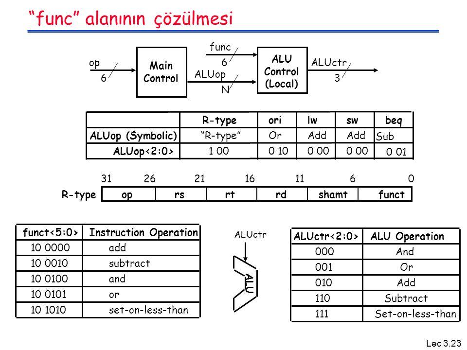 "Lec 3.23 ""func"" alanının çözülmesi Main Control op 6 ALU Control (Local) func N 6 ALUop ALUctr 3 oprsrtrdshamtfunct 061116212631 R-type funct Instruct"