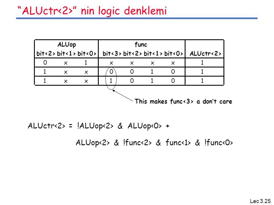 "Lec 3.25 ""ALUctr "" nin logic denklemi ALUctr = !ALUop & ALUop + ALUop & !func & func & !func ALUopfunc bit ALUctr 0x1xxxx1 1xx00101 1xx10101 This make"