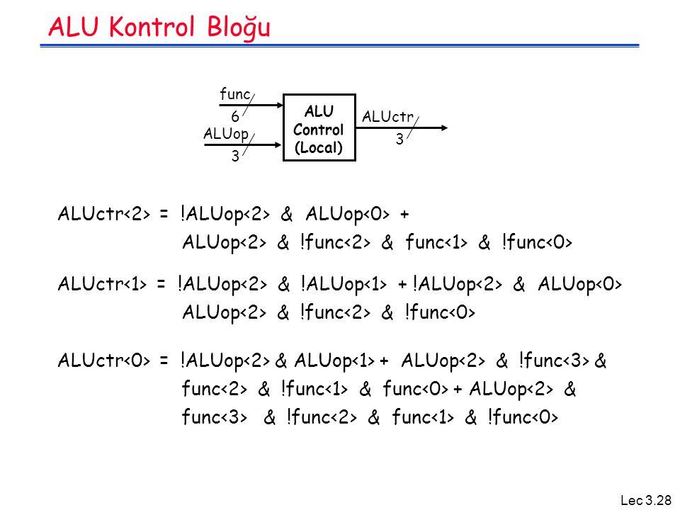 Lec 3.28 ALU Kontrol Bloğu ALU Control (Local) func 3 6 ALUop ALUctr 3 ALUctr = !ALUop & ALUop + ALUop & !func & func & !func ALUctr = !ALUop & !ALUop