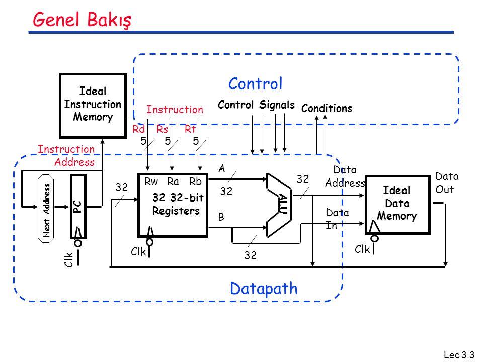 Lec 3.4 Single Cycle Veri Yolu  Altı çizili kontrol sinyalleri dışarısında her şeye sahibiz