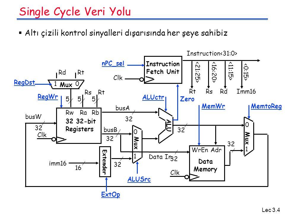 Lec 3.5 Kontrol Sinyallerinin Anlamları  nPC_MUX_sel: 0  PC <– PC + 4 1  PC <– PC + 4 + SignExt(Im16) || 00 Adr Inst Memory Adder PC Clk 00 Mux 4 nPC_MUX_sel PC Ext imm16