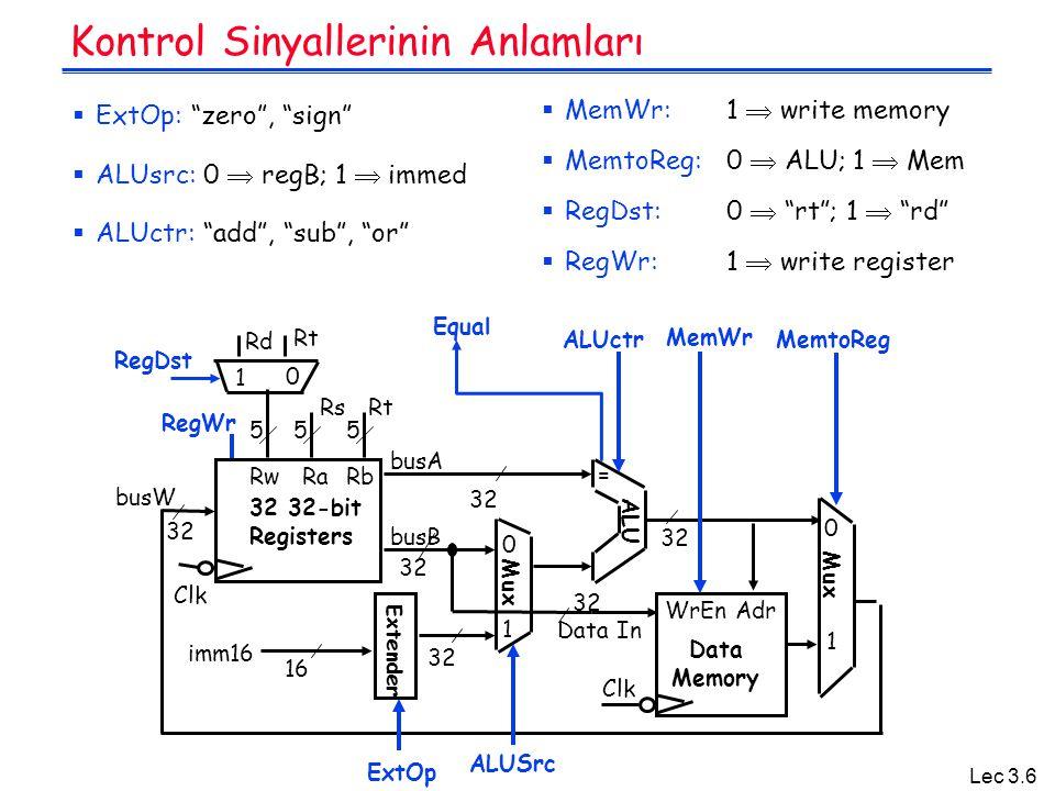 "Lec 3.6 Kontrol Sinyallerinin Anlamları  ExtOp: ""zero"", ""sign""  ALUsrc: 0  regB; 1  immed  ALUctr: ""add"", ""sub"", ""or""  MemWr:1  write memory "