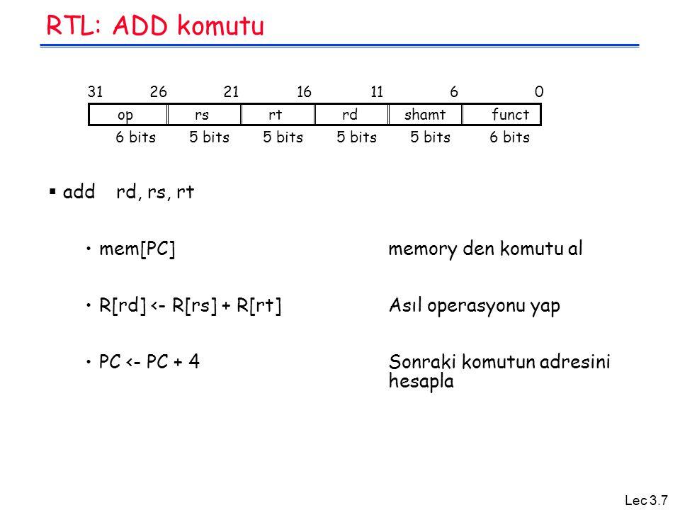 Lec 3.38  Single cycle datapath => CPI=1, CCT => long 1.Komut seti analiz edillir => veri yolu gereksinimleri 2.Veri yolu elemanları seçilir ve saat metodu belirlenir 3.Gereklilikleri yerine getirecek şekilde veri yolu elemanları bir araya getirilir 4.Her komutun gerçeklenmesi ve çalışması analiz edilerek register transferlerine etki eden kontrol sinyalleri çıkartılır 5.Çıkarılan sinyallere göre kontrol devresi kurulur  MIPS kontrolü kolaylaştırır Aynı boyutlardaki komutlar Kaynak register lar hep aynı yerdedir Sabitler aynı yerde ve aynı boyuttadır Operasyonlar herzaman registerlar yada sabit değerler üzerinden gerçekleşir Özet Control Datapath Memory Processor Input Output