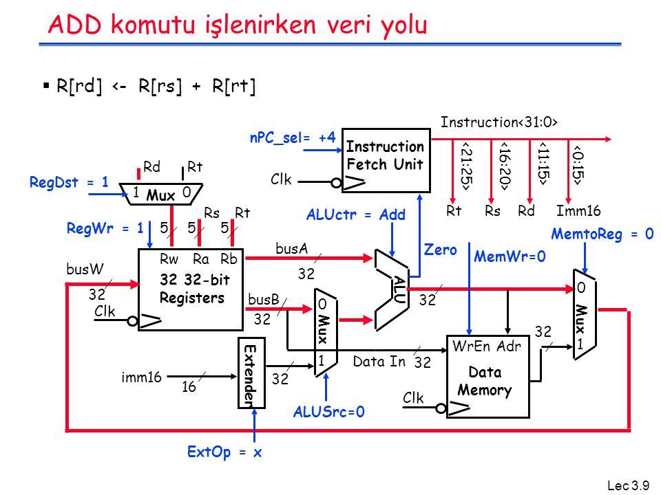Lec 3.30 Step 5: Her kontrol sinyalinin logic karşılığı  nPC_sel <= if (OP == BEQ) then Br else +4  ALUsrc <=if (OP == Rtype ) then regB else immed  ALUctr<= if (OP == Rtype ) then funct elseif (OP == ORi) then OR elseif (OP == BEQ) then sub else add  ExtOp <= if (OP == ORi) then zero else sign  MemWr<= (OP == Store)  MemtoReg<= (OP == Load)  RegWr:<= if ((OP == Store) || (OP == BEQ)) then 0 else 1  RegDst:<= if ((OP == Load) || (OP == ORi)) then 0 else 1 Burada sadece ori komutu olduğundan.