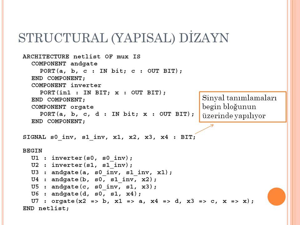 STRUCTURAL (YAPISAL) DİZAYN Sinyal tanımlamaları begin bloğunun üzerinde yapılıyor