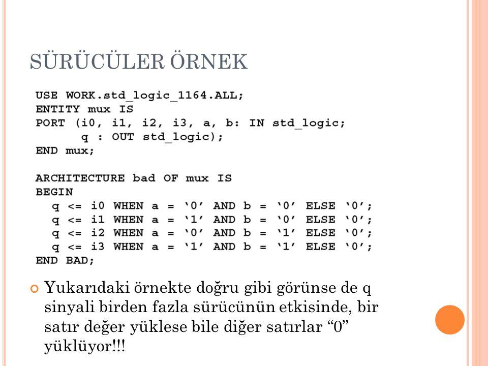 """SÜRÜCÜLER ÖRNEK Yukarıdaki örnekte doğru gibi görünse de q sinyali birden fazla sürücünün etkisinde, bir satır değer yüklese bile diğer satırlar """"0"""" y"""