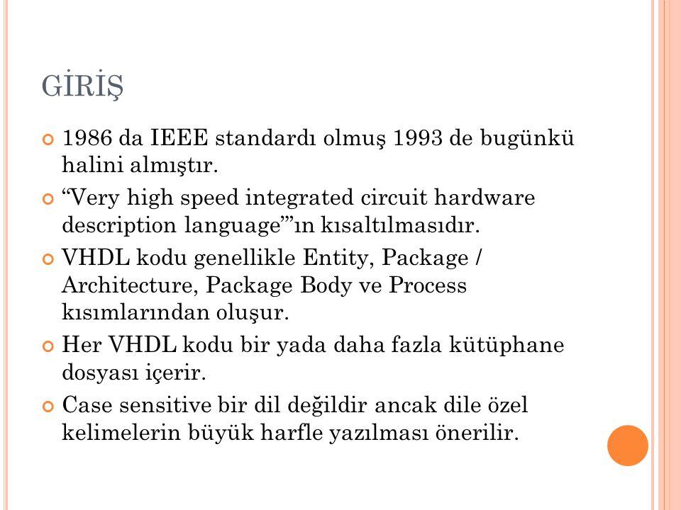 """GİRİŞ 1986 da IEEE standardı olmuş 1993 de bugünkü halini almıştır. """"Very high speed integrated circuit hardware description language""""'ın kısaltılması"""