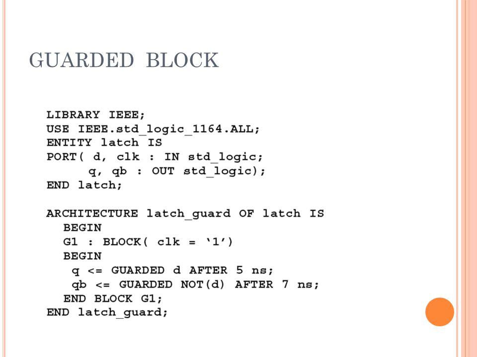 GUARDED BLOCK