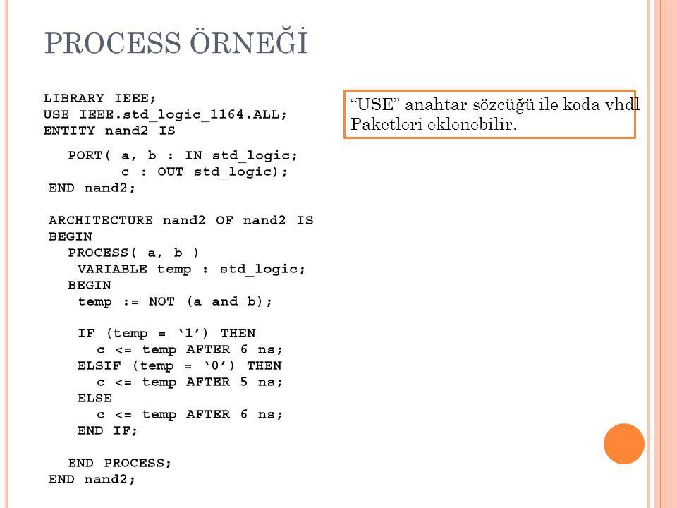 """PROCESS ÖRNEĞİ """"USE"""" anahtar sözcüğü ile koda vhdl Paketleri eklenebilir."""