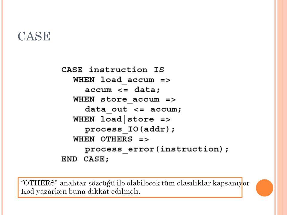 """CASE """"OTHERS"""" anahtar sözcüğü ile olabilecek tüm olasılıklar kapsanıyor Kod yazarken buna dikkat edilmeli."""