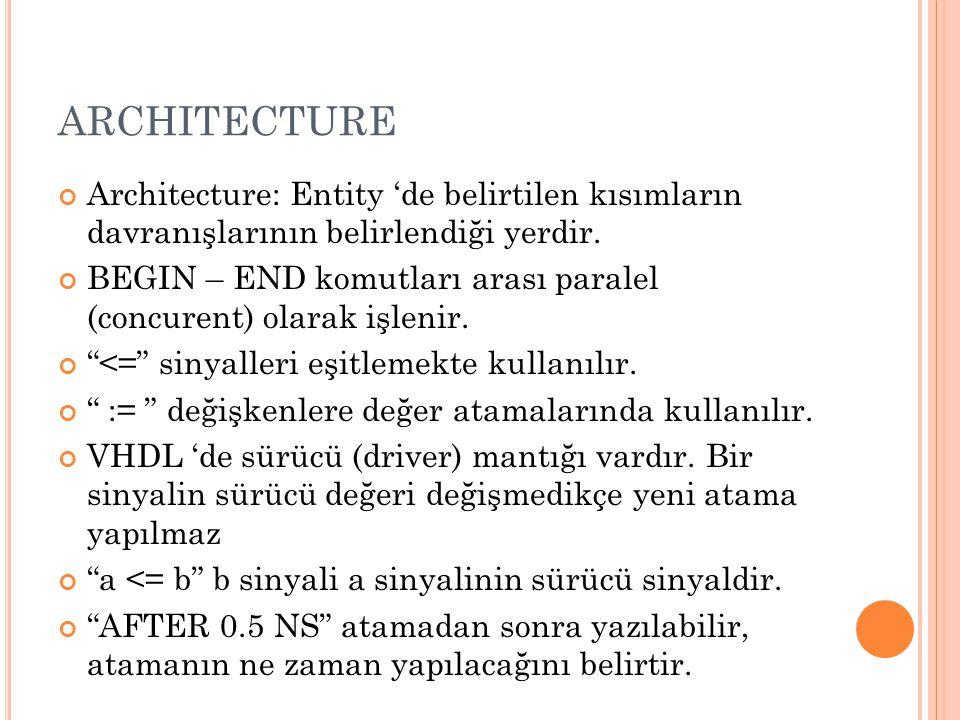 ARCHITECTURE Architecture: Entity 'de belirtilen kısımların davranışlarının belirlendiği yerdir. BEGIN – END komutları arası paralel (concurent) olara