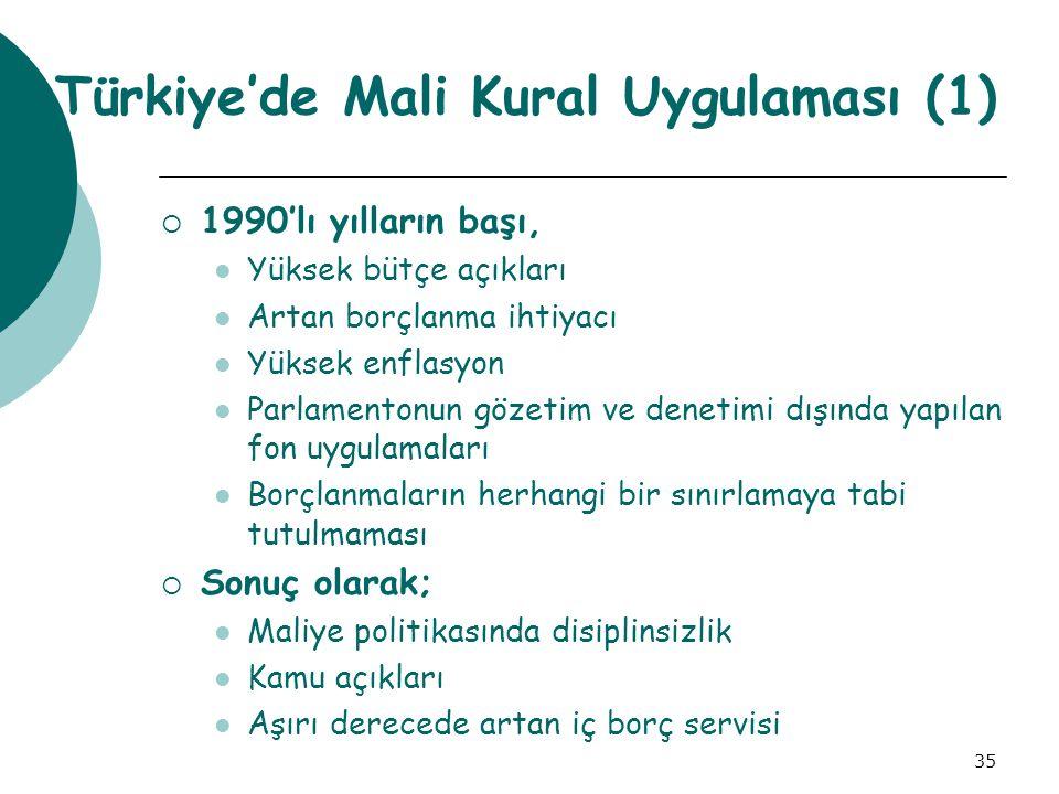 35 Türkiye'de Mali Kural Uygulaması (1)  1990'lı yılların başı, Yüksek bütçe açıkları Artan borçlanma ihtiyacı Yüksek enflasyon Parlamentonun gözetim