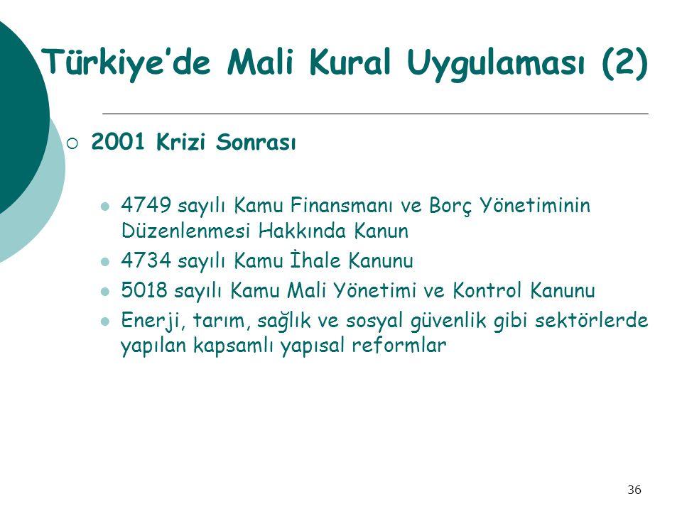 36 Türkiye'de Mali Kural Uygulaması (2)  2001 Krizi Sonrası 4749 sayılı Kamu Finansmanı ve Borç Yönetiminin Düzenlenmesi Hakkında Kanun 4734 sayılı K