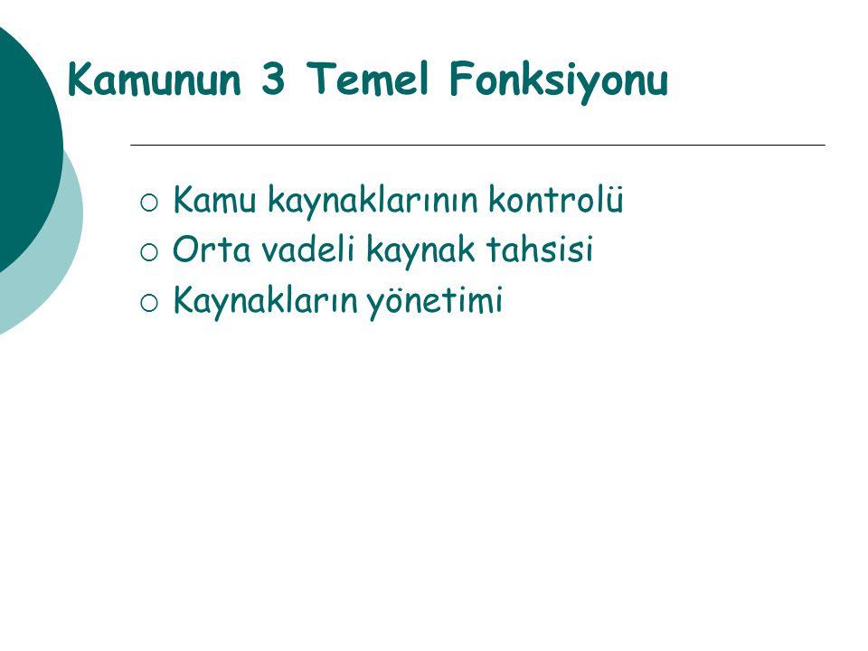 37 Türkiye'de Mali Kural Uygulaması- 5018 sayılı Kanun  Bütçe süreçleri yeniden tanımlanması  Bütçenin kapsamının genişletilmesi  Stratejik yönetim ve performans ilişkisi  Orta vadeli bir perspektif  Sorumlulukların yeniden tanımlanması