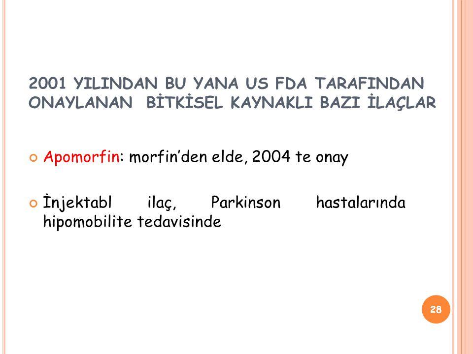 Apomorfin: morfin'den elde, 2004 te onay İnjektabl ilaç, Parkinson hastalarında hipomobilite tedavisinde 28 2001 YILINDAN BU YANA US FDA TARAFINDAN ONAYLANAN BİTKİSEL KAYNAKLI BAZI İLAÇLAR