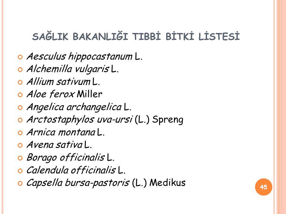Aesculus hippocastanum L.Alchemilla vulgaris L. Allium sativum L.