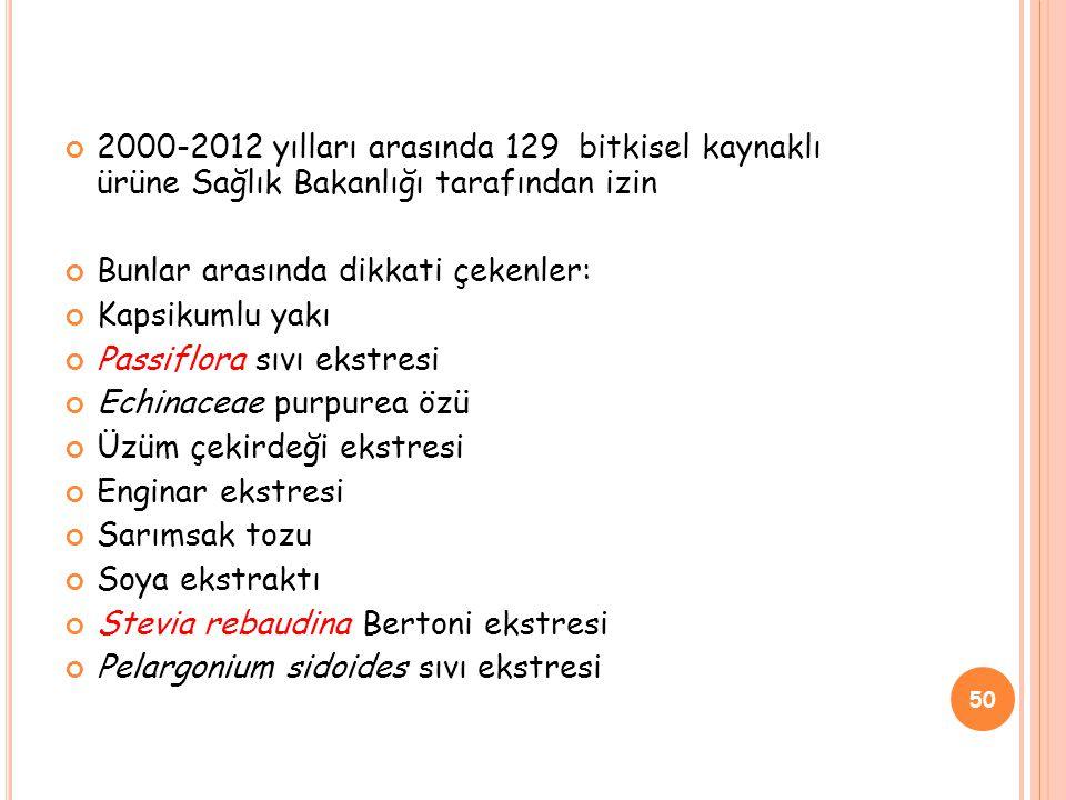 2000-2012 yılları arasında 129 bitkisel kaynaklı ürüne Sağlık Bakanlığı tarafından izin Bunlar arasında dikkati çekenler: Kapsikumlu yakı Passiflora sıvı ekstresi Echinaceae purpurea özü Üzüm çekirdeği ekstresi Enginar ekstresi Sarımsak tozu Soya ekstraktı Stevia rebaudina Bertoni ekstresi Pelargonium sidoides sıvı ekstresi 50