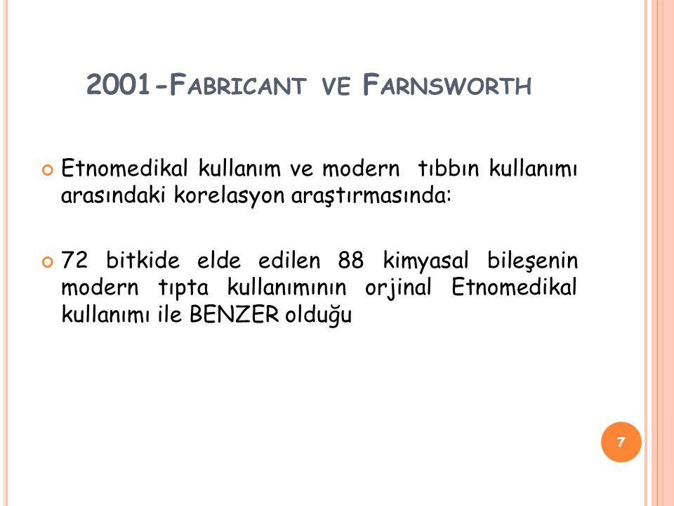 2001-F ABRICANT VE F ARNSWORTH Etnomedikal kullanım ve modern tıbbın kullanımı arasındaki korelasyon araştırmasında: 72 bitkide elde edilen 88 kimyasal bileşenin modern tıpta kullanımının orjinal Etnomedikal kullanımı ile BENZER olduğu 7