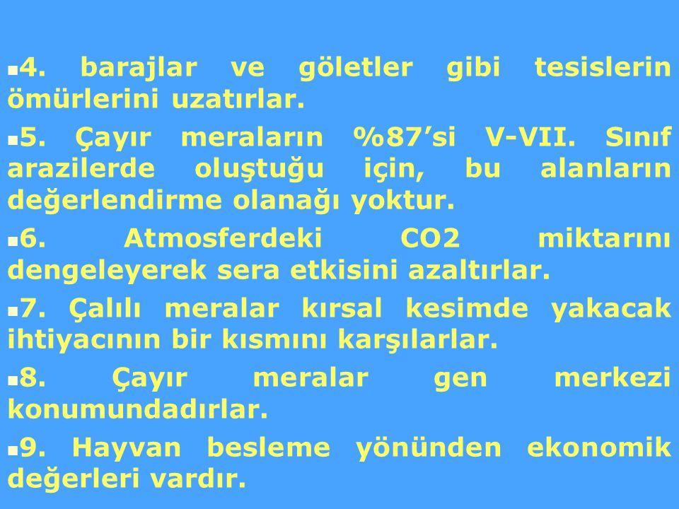 Gübreleme Zamanı ve Miktarı Gübreleme Zamanı ve Miktarı Doğu Anadolu Meraları îçin Doğu Anadolu Meraları îçin 7-10 kg/da N, 5 kg /da P2O5 7-10 kg/da N, 5 kg /da P2O5