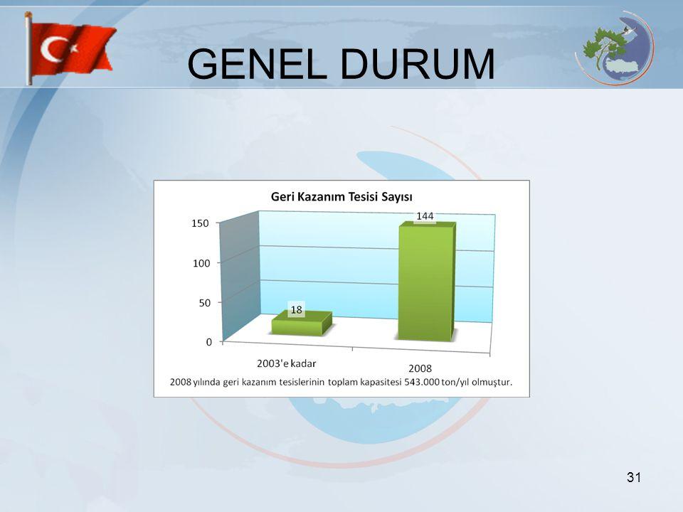 31 GENEL DURUM