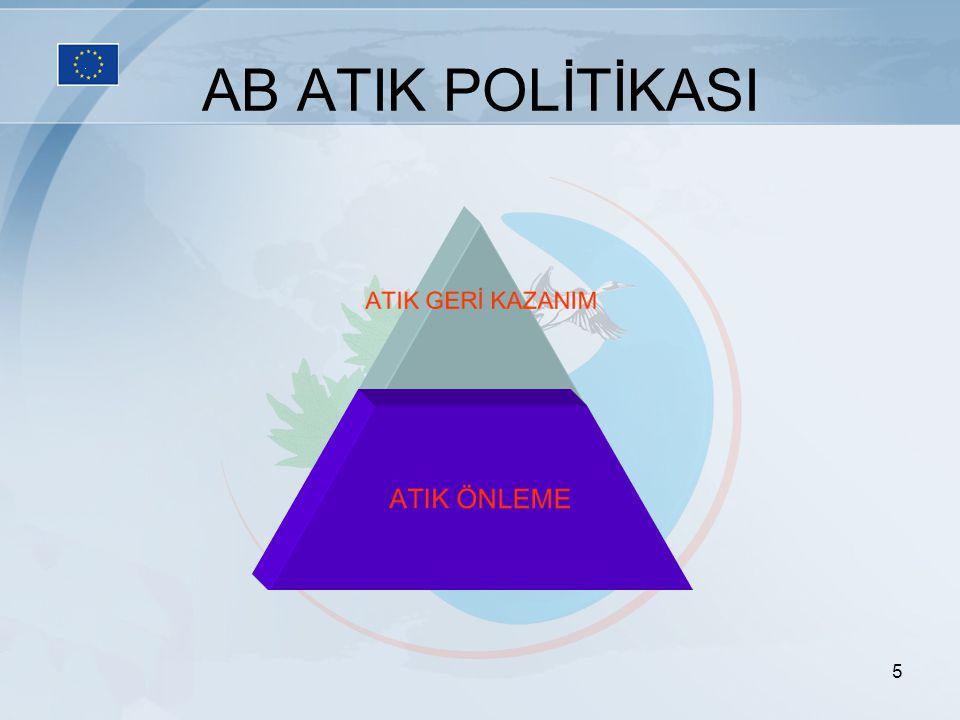 5 AB ATIK POLİTİKASI ATIK GERİ KAZANIM ATIK ÖNLEME