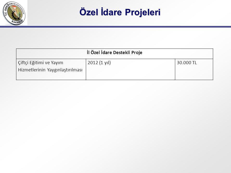 Özel İdare Projeleri İl Özel İdare Destekli Proje Çiftçi Eğitimi ve Yayım Hizmetlerinin Yaygınlaştırılması 2012 (1 yıl)30.000 TL