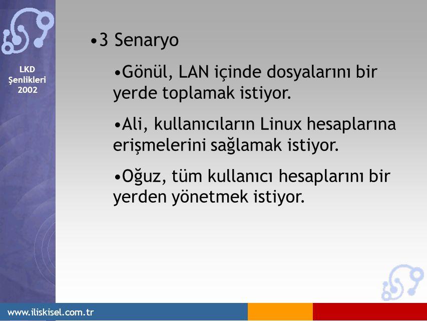 LKD Şenlikleri 2002 www.iliskisel.com.tr 3 Senaryo Gönül, LAN içinde dosyalarını bir yerde toplamak istiyor. Ali, kullanıcıların Linux hesaplarına eri