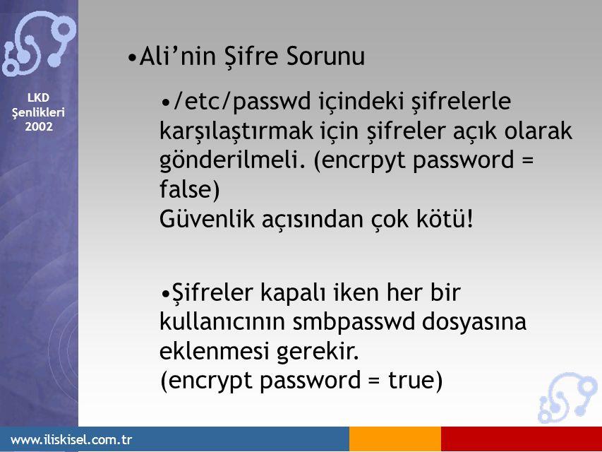 LKD Şenlikleri 2002 www.iliskisel.com.tr Ali'nin Şifre Sorunu /etc/passwd içindeki şifrelerle karşılaştırmak için şifreler açık olarak gönderilmeli. (