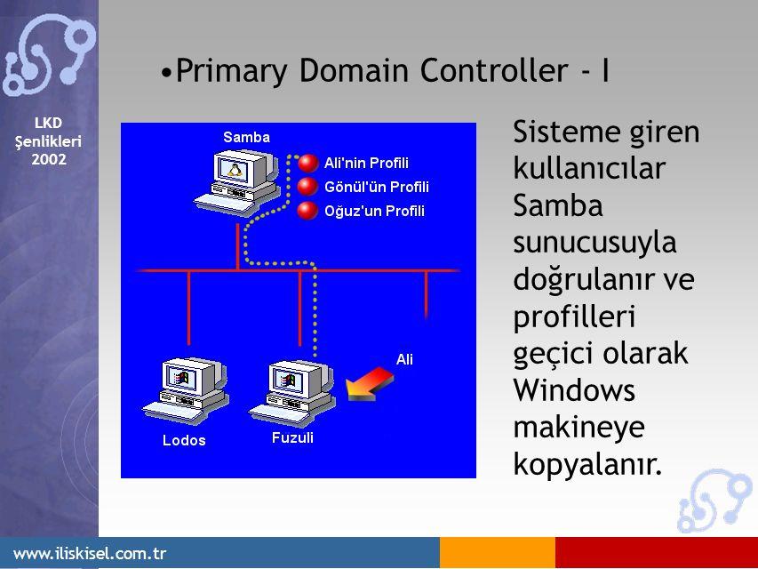 LKD Şenlikleri 2002 www.iliskisel.com.tr Primary Domain Controller - I Sisteme giren kullanıcılar Samba sunucusuyla doğrulanır ve profilleri geçici olarak Windows makineye kopyalanır.