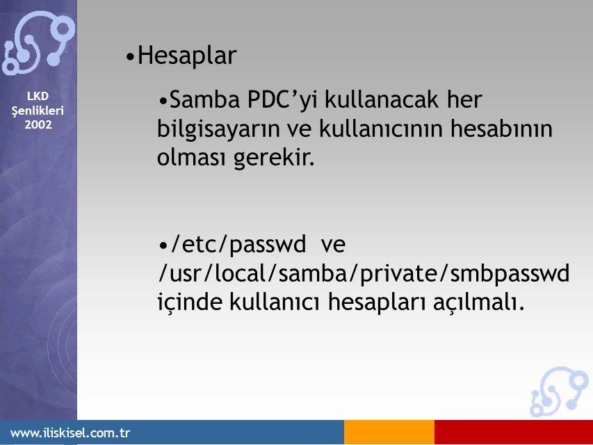 LKD Şenlikleri 2002 www.iliskisel.com.tr Hesaplar Samba PDC'yi kullanacak her bilgisayarın ve kullanıcının hesabının olması gerekir. /etc/passwd ve /u