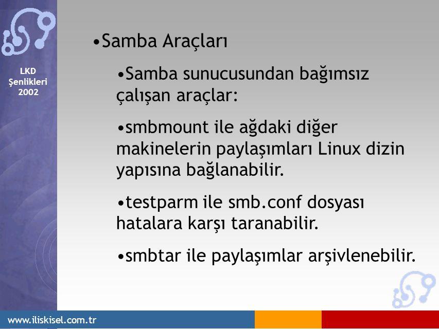 LKD Şenlikleri 2002 www.iliskisel.com.tr Samba Araçları Samba sunucusundan bağımsız çalışan araçlar: smbmount ile ağdaki diğer makinelerin paylaşımları Linux dizin yapısına bağlanabilir.