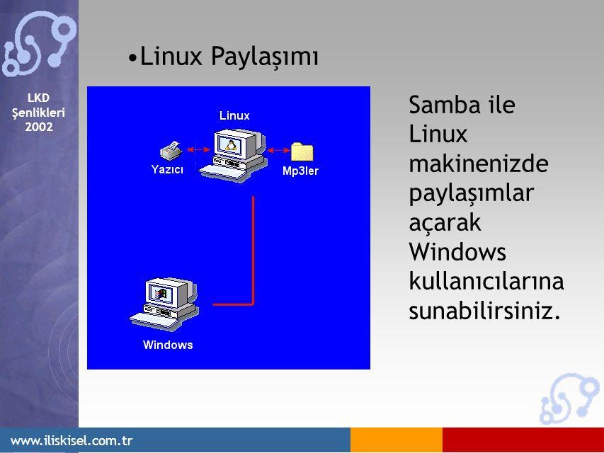 LKD Şenlikleri 2002 www.iliskisel.com.tr Linux Paylaşımı Samba ile Linux makinenizde paylaşımlar açarak Windows kullanıcılarına sunabilirsiniz.
