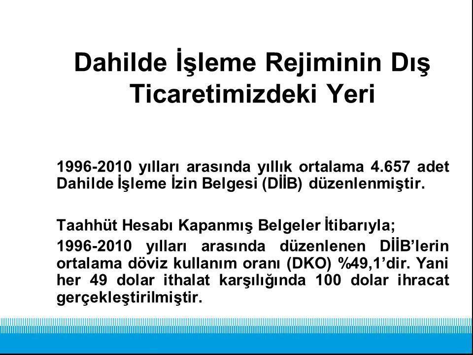 Dahilde İşleme Rejiminin Dış Ticaretimizdeki Yeri 1996-2010 yılları arasında yıllık ortalama 4.657 adet Dahilde İşleme İzin Belgesi (DİİB) düzenlenmiş