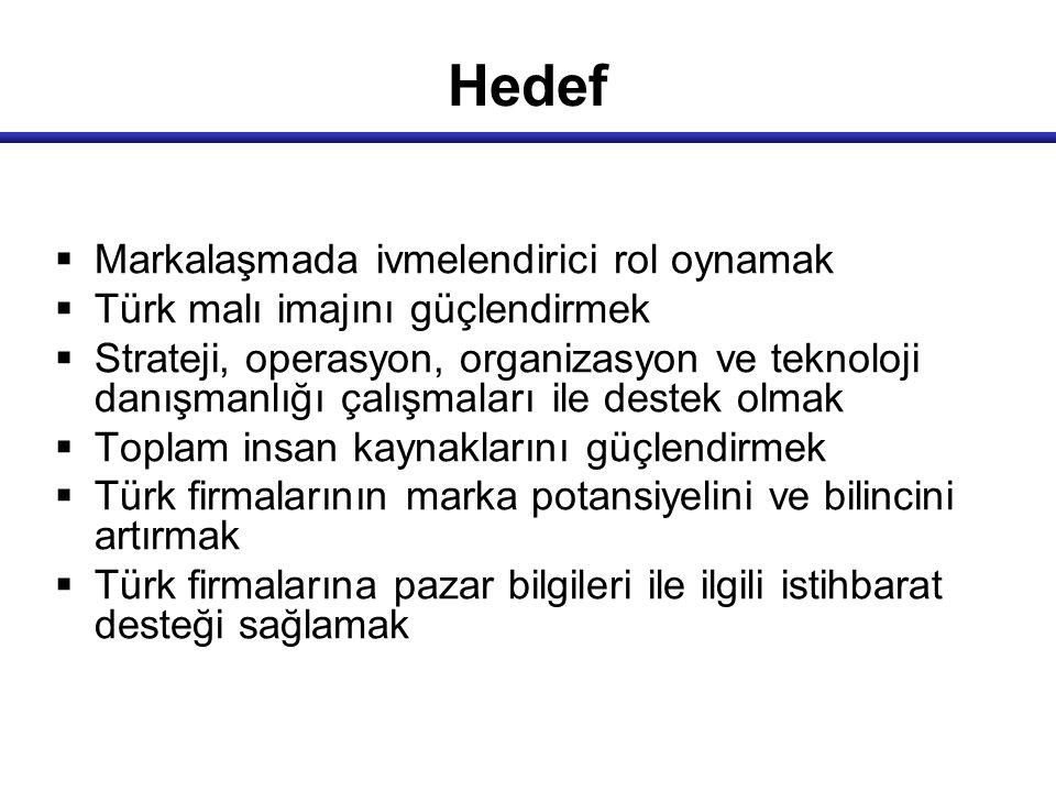 Hedef  Markalaşmada ivmelendirici rol oynamak  Türk malı imajını güçlendirmek  Strateji, operasyon, organizasyon ve teknoloji danışmanlığı çalışmal