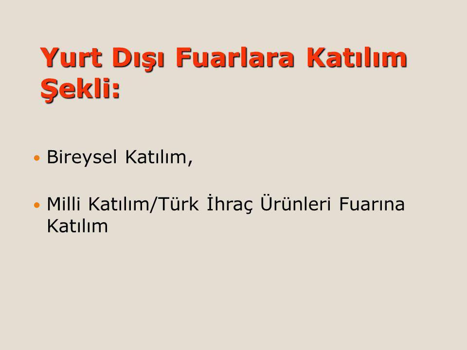 Yurt Dışı Fuarlara Katılım Şekli: Bireysel Katılım, Milli Katılım/Türk İhraç Ürünleri Fuarına Katılım