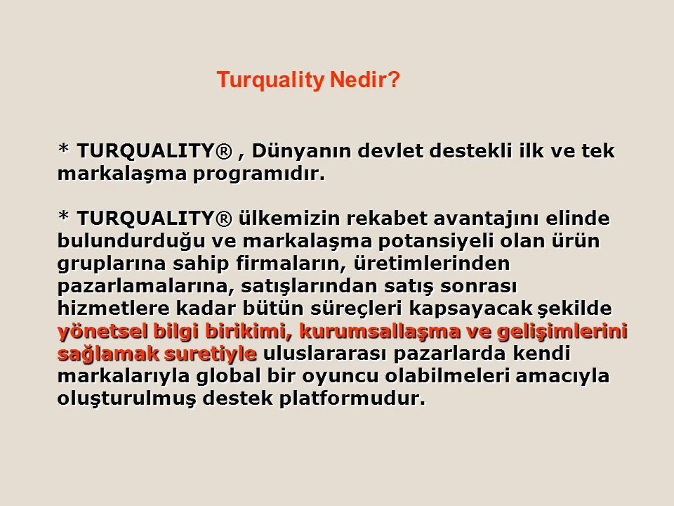* TURQUALITY®, Dünyanın devlet destekli ilk ve tek markalaşma programıdır.