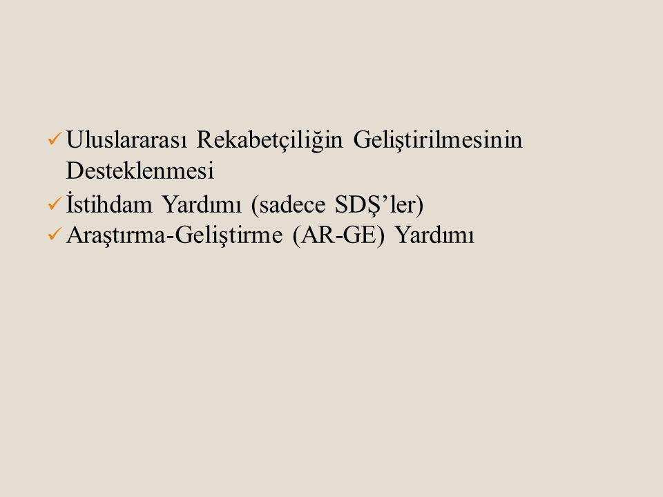 Uluslararası Rekabetçiliğin Geliştirilmesinin Desteklenmesi İstihdam Yardımı (sadece SDŞ'ler) Araştırma-Geliştirme (AR-GE) Yardımı