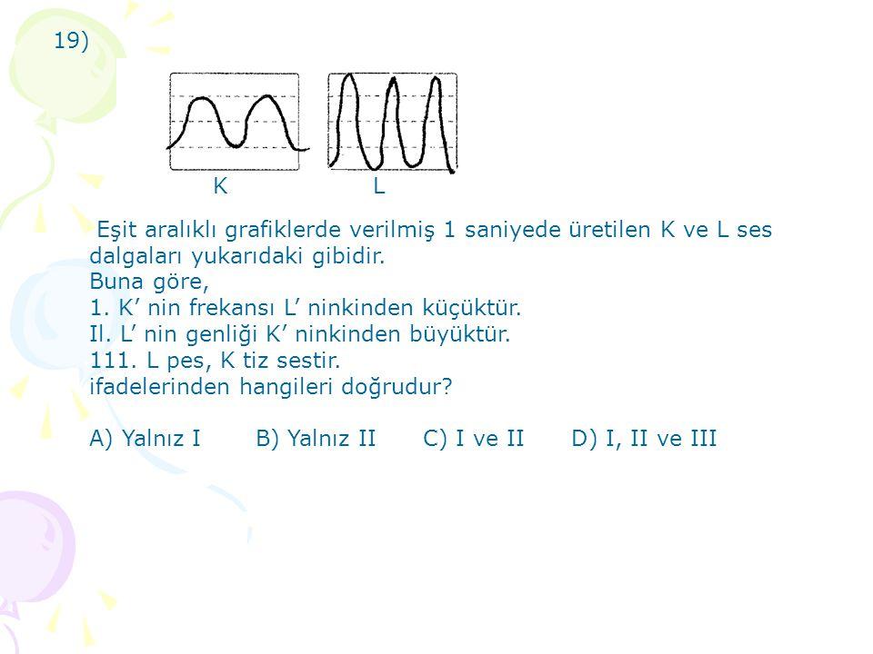 Eşit aralıklı grafiklerde verilmiş 1 saniyede üretilen K ve L ses dalgaları yukarıdaki gibidir.