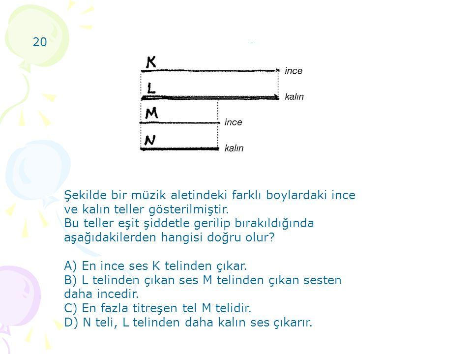 20) Şekilde bir müzik aletindeki farklı boylardaki ince ve kalın teller gösterilmiştir.
