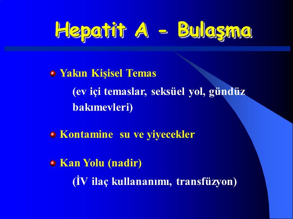 Hepatit A - Bulaşma Yakın Kişisel Temas (ev içi temaslar, seksüel yol, gündüz bakımevleri) Kontamine su ve yiyecekler Kan Yolu (nadir) (İV ilaç kullan