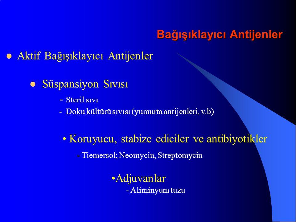 Bağışıklayıcı Antijenler Bağışıklayıcı Antijenler Aktif Bağışıklayıcı Antijenler Süspansiyon Sıvısı - Steril sıvı - Doku kültürü sıvısı (yumurta antij