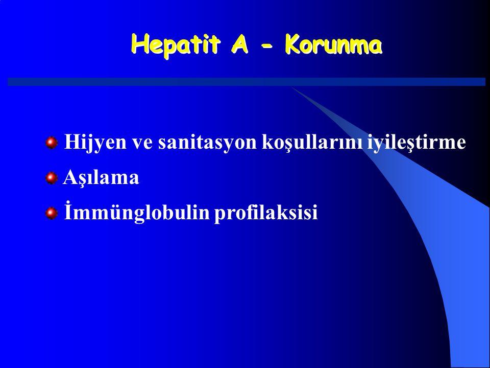 Hepatit A - Korunma Hijyen ve sanitasyon koşullarını iyileştirme Aşılama İmmünglobulin profilaksisi