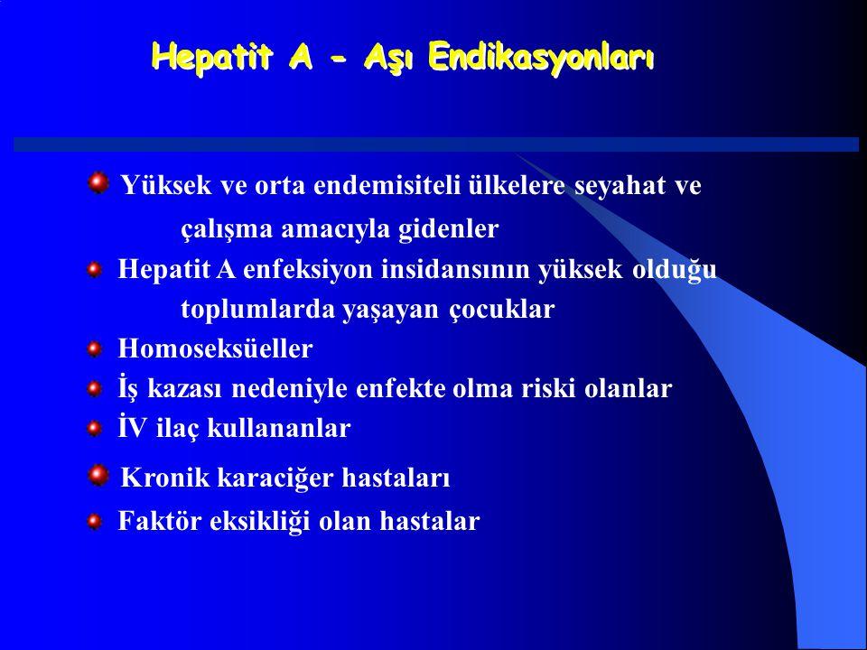 Hepatit A - Aşı Endikasyonları Yüksek ve orta endemisiteli ülkelere seyahat ve çalışma amacıyla gidenler Hepatit A enfeksiyon insidansının yüksek oldu