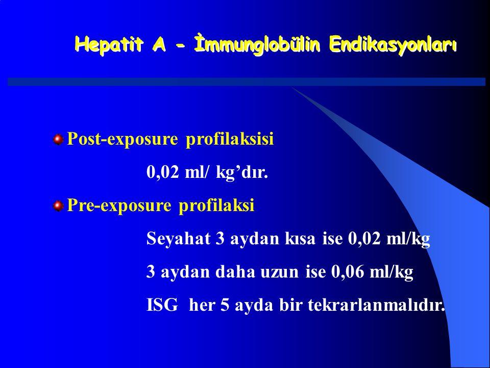 Hepatit A - İmmunglobülin Endikasyonları Post-exposure profilaksisi 0,02 ml/ kg'dır. Pre-exposure profilaksi Seyahat 3 aydan kısa ise 0,02 ml/kg 3 ayd
