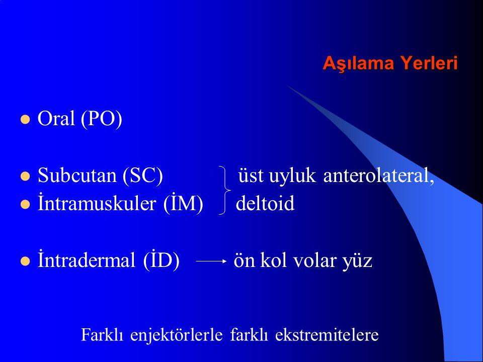 Aşılama Yerleri Oral (PO) Subcutan (SC) üst uyluk anterolateral, İntramuskuler (İM) deltoid İntradermal (İD) ön kol volar yüz Farklı enjektörlerle far