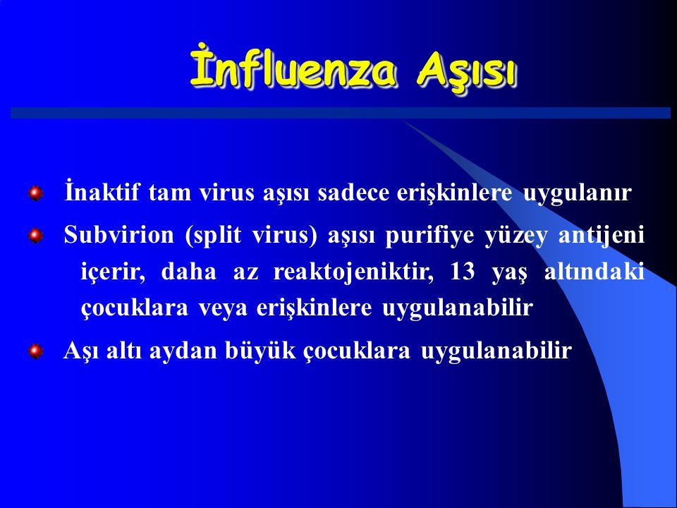İnfluenza Aşısı İnaktif tam virus aşısı sadece erişkinlere uygulanır Subvirion (split virus) aşısı purifiye yüzey antijeni içerir, daha az reaktojenik